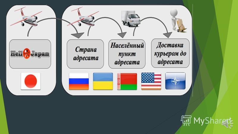 «EMS KAZPOST»предлагает возможность оплаты экспресс- отправлений по Казахстану получателем.Тариф при этом остается неизменным, т.е. эквивалентным тарифу при оплате отправителем.