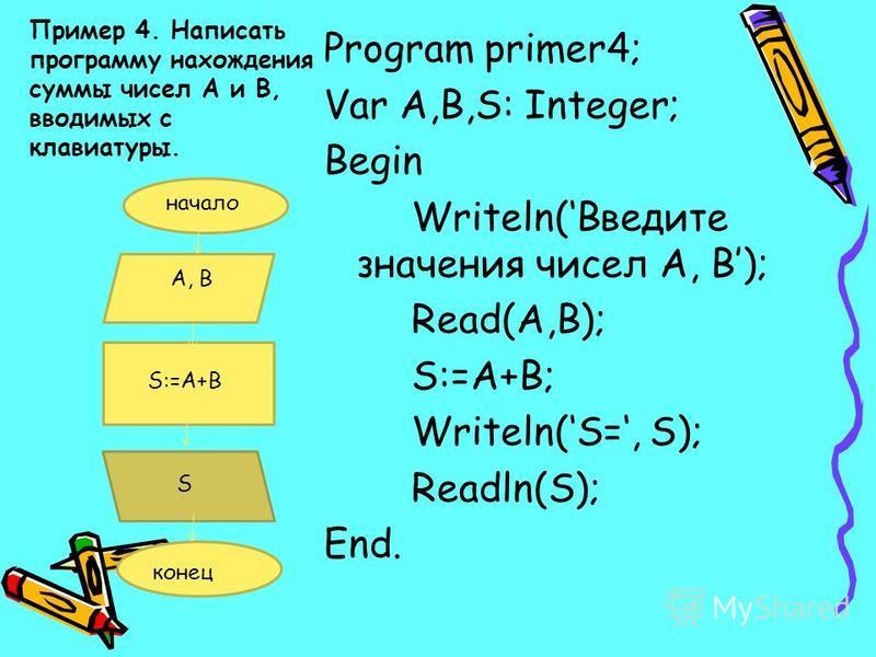 Пример 4. Написать программу нахождения суммы чисел А и В, вводимых с клавиатуры. Program primer4; Var A,B,S: Integer; Begin Writeln(Введите значения чисел А, В); Read(A,B); S:=A+B; Writeln(S=, S); Readln(S); End. начало А, В S:=А+В S конец