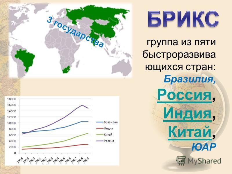 группа из пяти быстроразвивающихся стран: Бразилия, Россия Россия, Индия Индия, Китай Китай, ЮАР