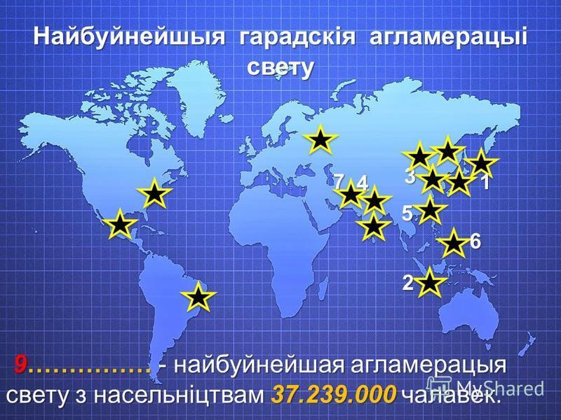 2 1 3 4 5 6 7 Найбуйнейшыя гарадскія агламерацыі свету 9…………… - найбуйнейшая агламерацыя свету з насельніцтвам 37.239.000 чалавек. 9…………… - найбуйнейшая агламерацыя свету з насельніцтвам 37.239.000 чалавек.