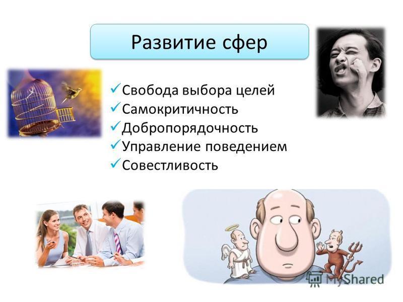 Свобода выбора целей Самокритичность Добропорядочность Управление поведением Совестливость Развитие сфер