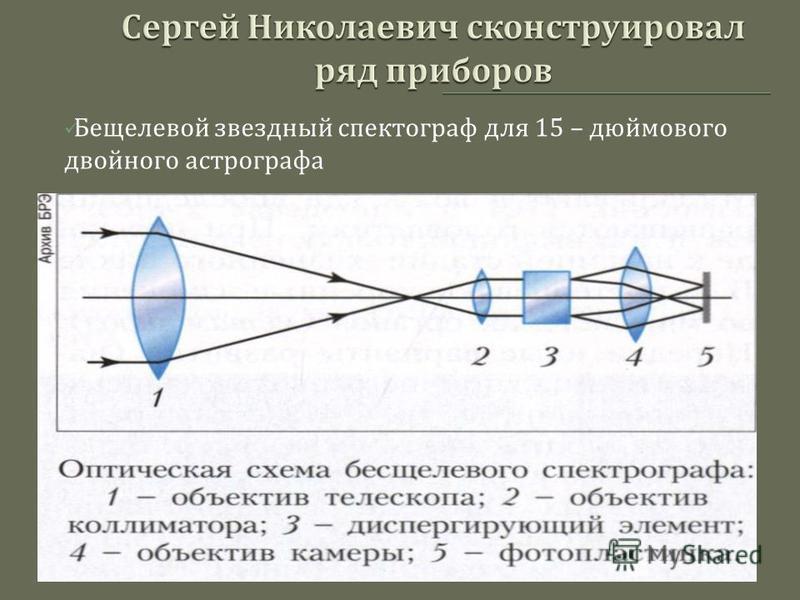 Бещелевой звездный спектрограф для 15 – дюймового двойного астрографа