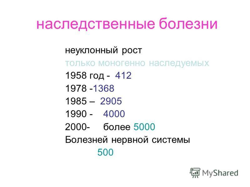 наследственные болезни неуклонный рост только моногенно наследуемых 1958 год - 412 1978 -1368 1985 – 2905 1990 - 4000 2000- более 5000 Болезней нервной системы 500