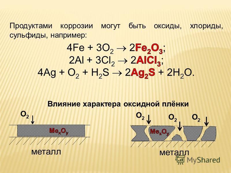 O2O2 O2O2 O2O2 O2O2 металл Влияние характера оксидной плёнки