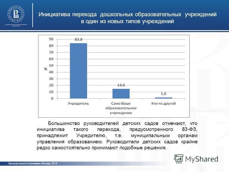 Высшая школа экономики, Москва, 2014 Инициатива перехода дошкольных образовательных учреждений в один из новых типов учреждений фото Большинство руководителей детских садов отмечают, что инициатива такого перехода, предусмотренного 83-ФЗ, принадлежит