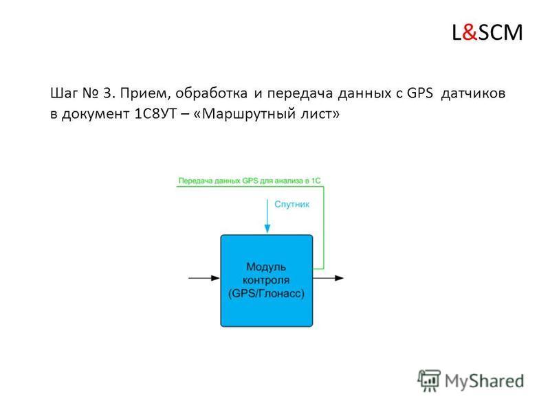 Основные функции шага 2: Разработка наиболее оптимальных маршрутов доставки на основании данных из справочников программы о товаре, в определенных период времени и с учетом особенностей каждого маршрута Отображение точек маршрута в порядке очередност