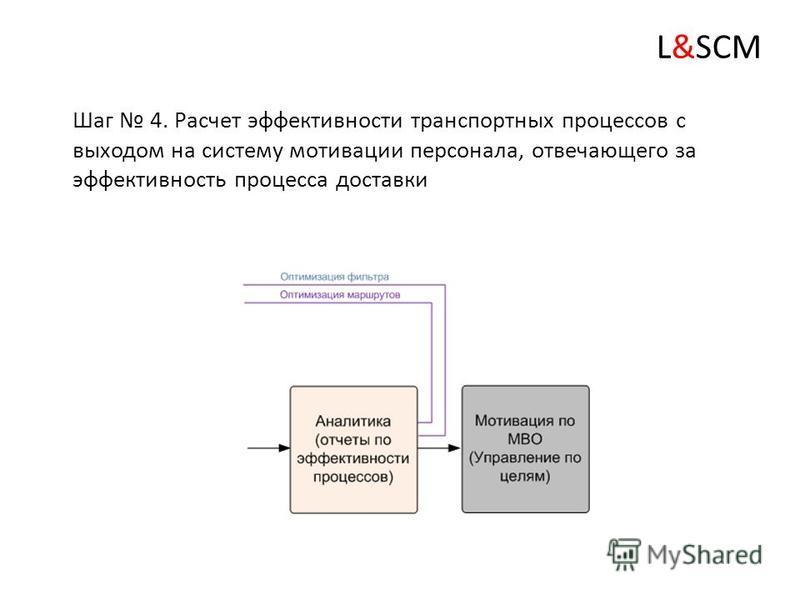 Основные функции шага 3: Считывание, запись, обработка информации с датчиков GPS| Глонасс о движении и стоянке автомобиле на маршруте и передача данной информации по защищенным каналам непосредственно в документ «Маршрутный лист» в конфигурацию 1С8УТ