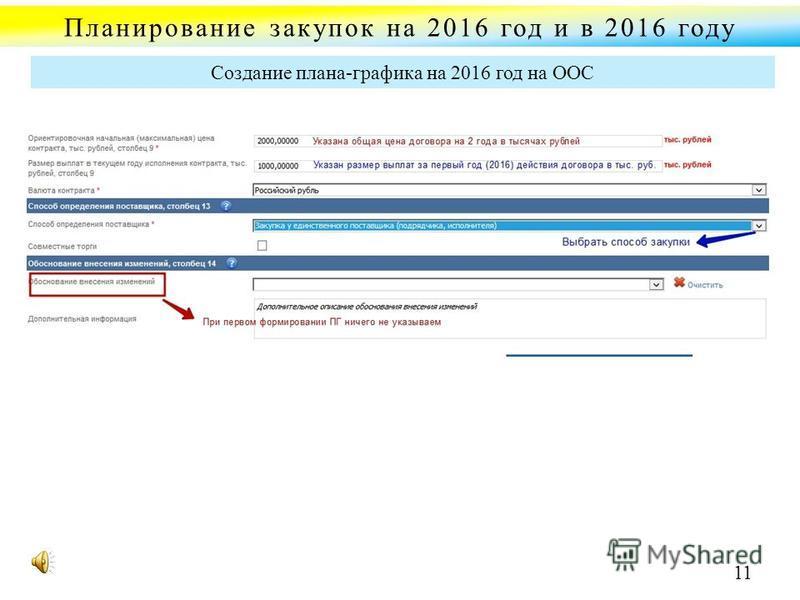 Планирование закупок на 2016 год и в 2016 году Создание плана-графика на 2016 год на ООС 11