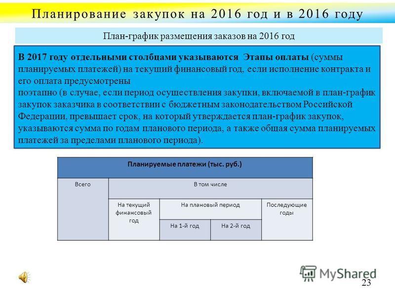 Планирование закупок на 2016 год и в 2016 году В 2017 году отдельными столбцами указываются Этапы оплаты (суммы планируемых платежей) на текущий финансовый год, если исполнение контракта и его оплата предусмотрены поэтапно (в случае, если период осущ