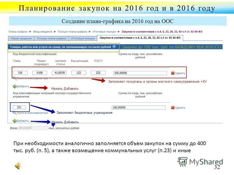 Планирование закупок на 2016 год и в 2016 году Создание плана-графика на 2016 год на ООС При необходимости аналогично заполняется объем закупок на сумму до 400 тыс. руб. (п. 5), а также возмещение коммунальных услуг (п.23) и иные 32