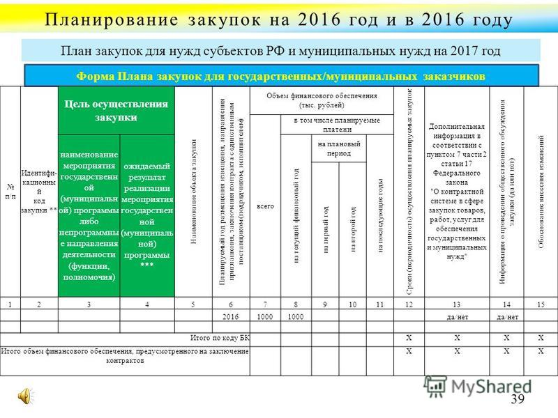 форма план закупок на 2016 год по 44 фз образец заполнения