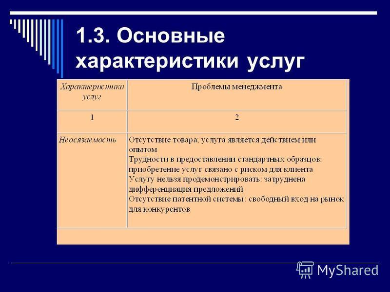 1.3. Основные характеристики услуг