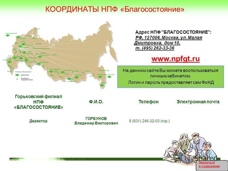 КООРДИНАТЫ НПФ «Благосостояние» Адрес НПФ