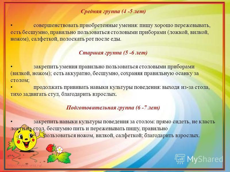 http://mykids.ucoz.ru/ Средняя группа (4 -5 лет) совершенствовать приобретенные умения: пищу хорошо пережевывать, есть бесшумно, правильно пользоваться столовыми приборами (ложкой, вилкой, ножом), салфеткой, полоскать рот после еды. Старшая группа (5
