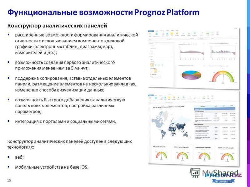 Функциональные возможности Prognoz Platform 15 Конструктор аналитических панелей расширенные возможности формирования аналитической отчетности с использованием компонентов деловой графики (электронных таблиц, диаграмм, карт, измерителей и др.); возмо