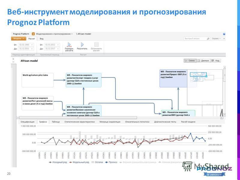 Веб-инструмент моделирования и прогнозирования Prognoz Platform 20