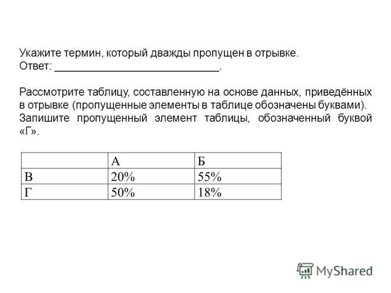 АБ В20%55% Г50%18% Укажите термин, который дважды пропущен в отрывке. Ответ: ___________________________. Рассмотрите таблицу, составленную на основе данных, приведённых в отрывке (пропущенные элементы в таблице обозначены буквами). Запишите пропущен