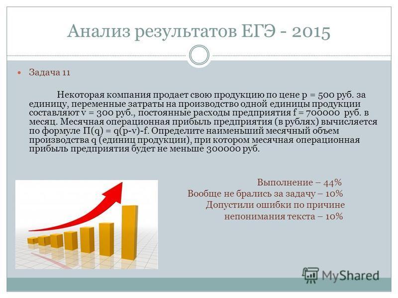 Анализ результатов ЕГЭ - 2015 Задача 11 Некоторая компания продает свою продукцию по цене p = 500 руб. за единицу, переменные затраты на производство одной единицы продукции составляют v = 300 руб., постоянные расходы предприятия f = 700000 руб. в ме