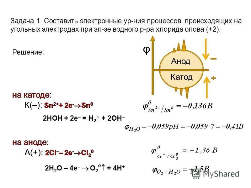 Задача 1. Составить электронные ур-ния процессов, происходящих на угольных электродах при эл-зе водного р-ра хлорида олова (+2). 2НОН + 2 е = Н 2 + 2ОН 2Н 2 О – 4 е О 2 о + 4Н + Решение: Анод Катод φ