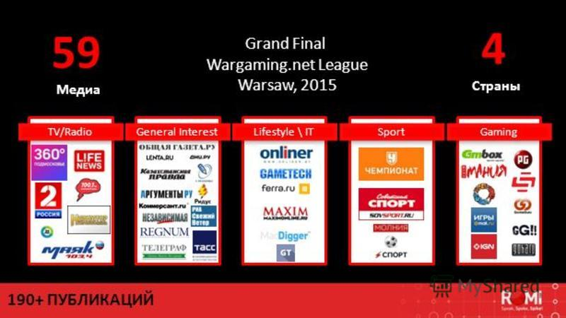 59 Медиа 4 Cтраны Grand Final Wargaming.net League Warsaw, 2015 TV/Radio General Interest Lifestyle \ IT Sport Gaming 190+ ПУБЛИКАЦИЙ