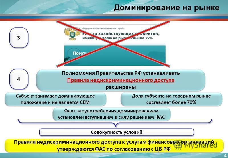 4 3 3 Доминирование на рынке Полномочия Правительства РФ устанавливать Правила недискриминационного доступа расширены Полномочия Правительства РФ устанавливать Правила недискриминационного доступа расширены 4 4 Субъект занимает доминирующее положение
