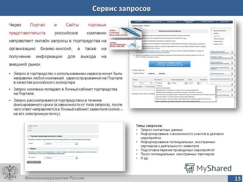 13 Сервис запросов Через Портал и Сайты торговых представительств российские компании направляют онлайн запросы в торгпредства на организацию бизнес-миссий, а также на получение информации для выхода на внешний рынок. Запрос в торгпредство с использо