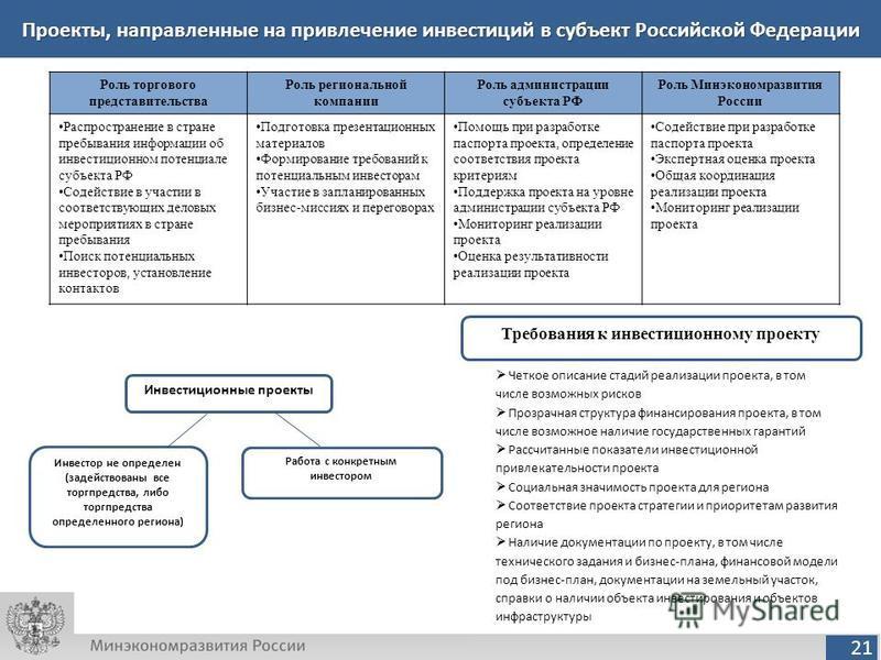 21 Проекты, направленные на привлечение инвестиций в субъект Российской Федерации Инвестиционные проекты Инвестор не определен (задействованы все торгпредства, либо торгпредства определенного региона) Работа с конкретным инвестором Роль торгового пре