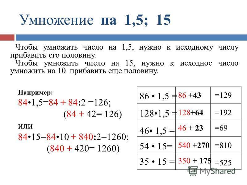 Умножение на 1,5; 15 =129 =192 =69 =810 =525 86 +43 128+64 46 + 23 540 +270 350 + 175 86 1,5 = 1281,5 = 46 1,5 = 54 15= 35 15 = Чтобы умножить число на 1,5, нужно к исходному числу прибавить его половину. Чтобы умножить число на 15, нужно к исходное