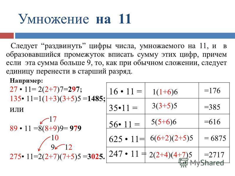 Умножение на 11 =176 =385 =616 = 6875 =2717 5(5+6)6 2(2+4)(4+7)5 16 11 = 3511 = 56 11 = 625 11= 247 11 = Следует раздвинуть цифры числа, умножаемого на 11, и в образовавшийся промежуток вписать сумму этих цифр, причем если эта сумма больше 9, то, как