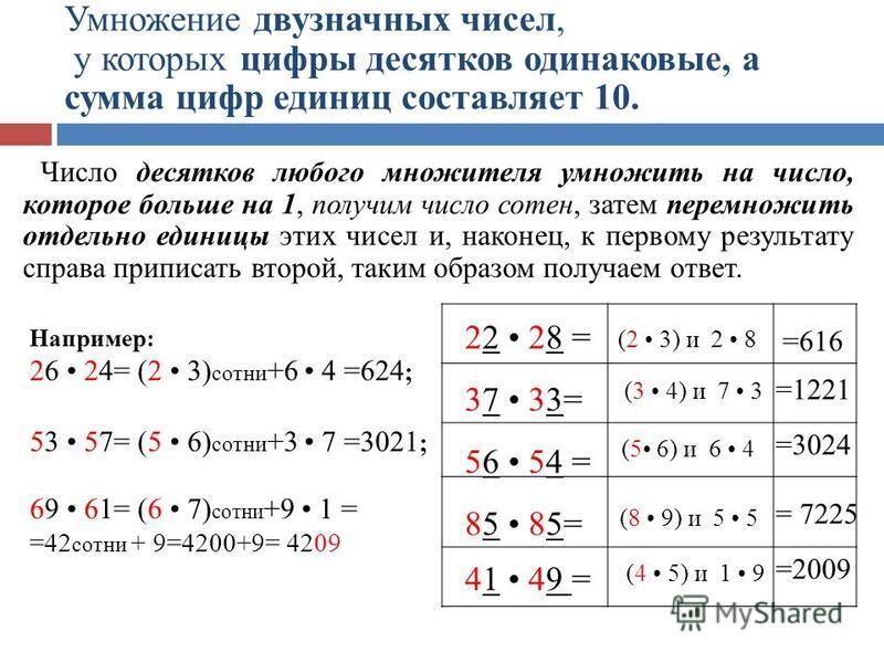 Умножение двузначных чисел, у которых цифры десятков одинаковые, а сумма цифр единиц составляет 10. =616 =1221 =3024 = 7225 =2009 (5 6) и 6 4 (4 5) и 1 9 22 28 = 37 33= 56 54 = 85 85= 41 49 = Число десятков любого множителя умножить на число, которое