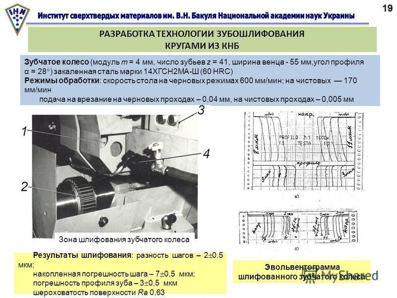 РАЗРАБОТКА ТЕХНОЛОГИИ ЗУБОШЛИФОВАНИЯ КРУГАМИ ИЗ КНБ Эвольвентограмма шлифованного зубчатого колеса 19 Зубчатое колесо (модуль m = 4 мм, число зубьев z = 41, ширина венца - 55 мм,угол профиля α = 28 ) закаленная сталь марки 14ХГСН2МА-Ш (60 HRC) Режимы