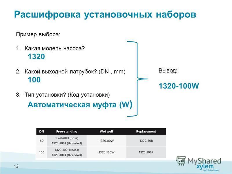 Расшифровка установочных наборов 12 Пример выбора: 1. Какая модель насоса? 1320 2. Какой выходной патрубок? (DN, mm) 100 3. Тип установки? (Код установки) Автоматическая муфта (W ) Вывод: 1320-100W