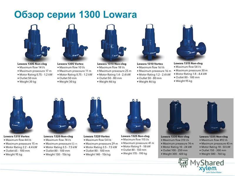 Обзор серии 1300 Lowara 63 m 55 m