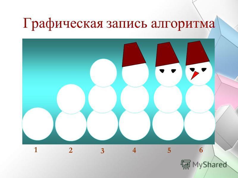 Графическая запись алгоритма 1 2 3 4 6 5