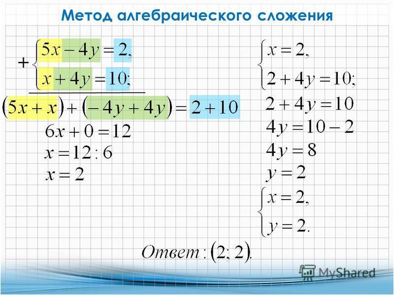 Метод алгебраического сложения +