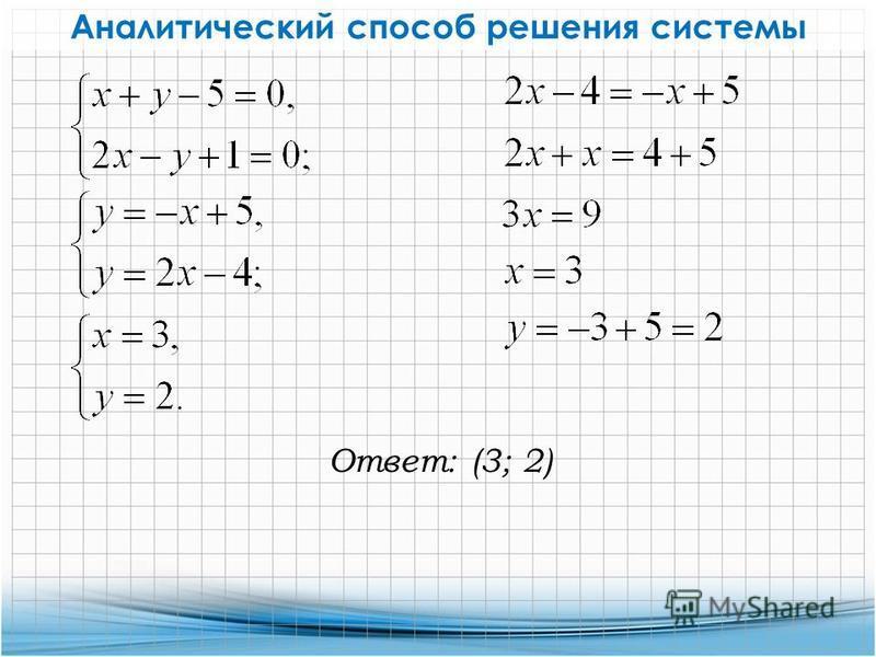 Аналитический способ решения системы Ответ: (3; 2)