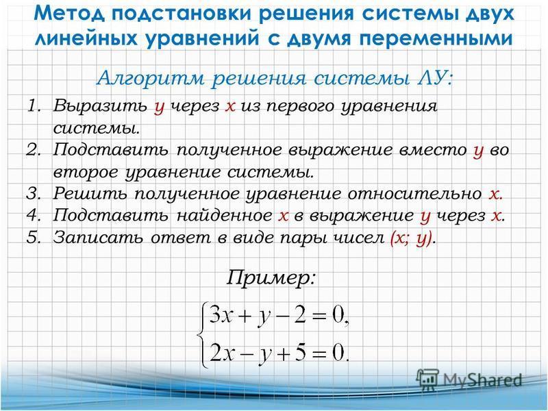 Метод подстановки решения системы двух линейных уравнений с двумя переменными Алгоритм решения системы ЛУ: 1. Выразить у через х из первого уравнения системы. 2. Подставить полученное выражение вместо у во второе уравнение системы. 3. Решить полученн