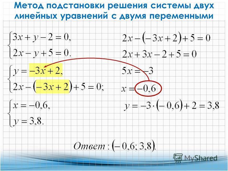 Метод подстановки решения системы двух линейных уравнений с двумя переменными