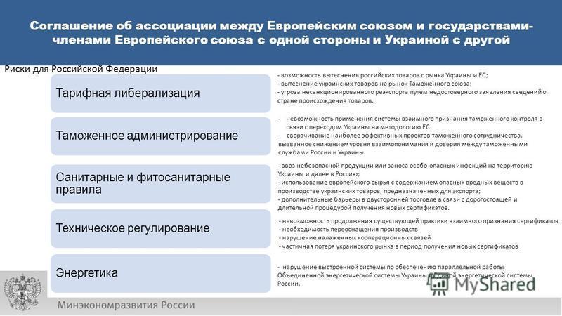 Тарифная либерализация Таможенное администрирование Санитарные и фитосанитарные правила Техническое регулирование Энергетика Соглашение об ассоциации между Европейским союзом и государствами- членами Европейского союза с одной стороны и Украиной с др