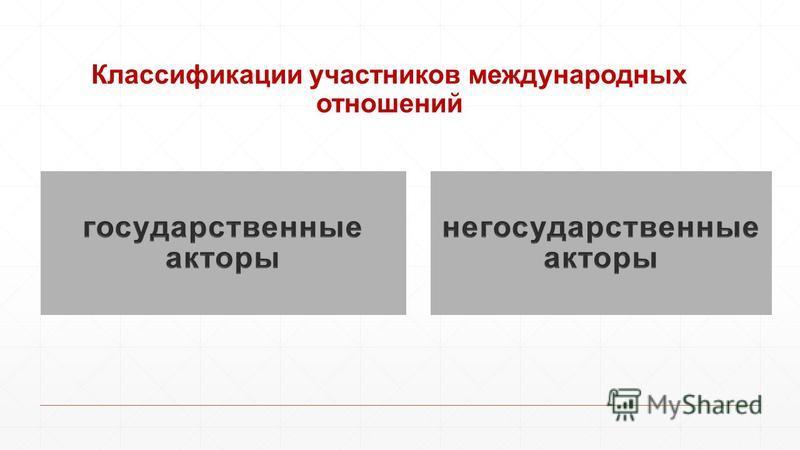 Классификации участников международных отношений