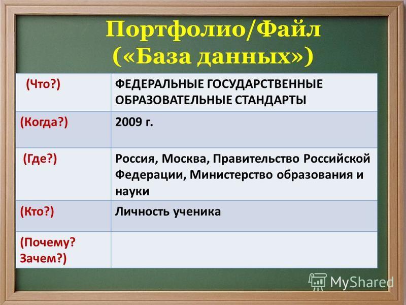 Портфолио/Файл («База данных») (Что?)ФЕДЕРАЛЬНЫЕ ГОСУДАРСТВЕННЫЕ ОБРАЗОВАТЕЛЬНЫЕ СТАНДАРТЫ (Когда?)2009 г. (Где?)Россия, Москва, Правительство Российской Федерации, Министерство образования и науки (Кто?)Личность ученика (Почему? Зачем?)