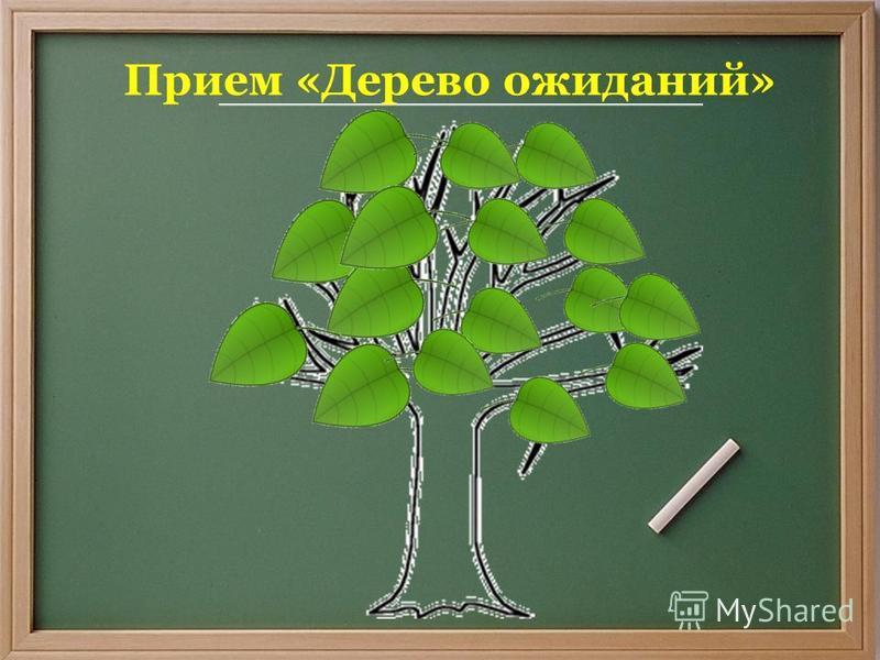Прием «Дерево ожиданий»