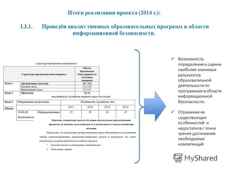 Итоги реализации проекта (2014 г.): I.3.1. Проведён анализ типовых образоватьельных программ в области информационной безопасности. Возможность определения и оценки наиболее значимых результатов образоватьельной деятельности по программам в области и