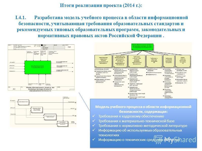Итоги реализации проекта (2014 г.): I.4.1. Разработана модель учебного процесса в области информационной безопасности, учитывающая требования образоватьельных стандартов и рекомендуемых типовых образоватьельных программ, законодательных и нормативных
