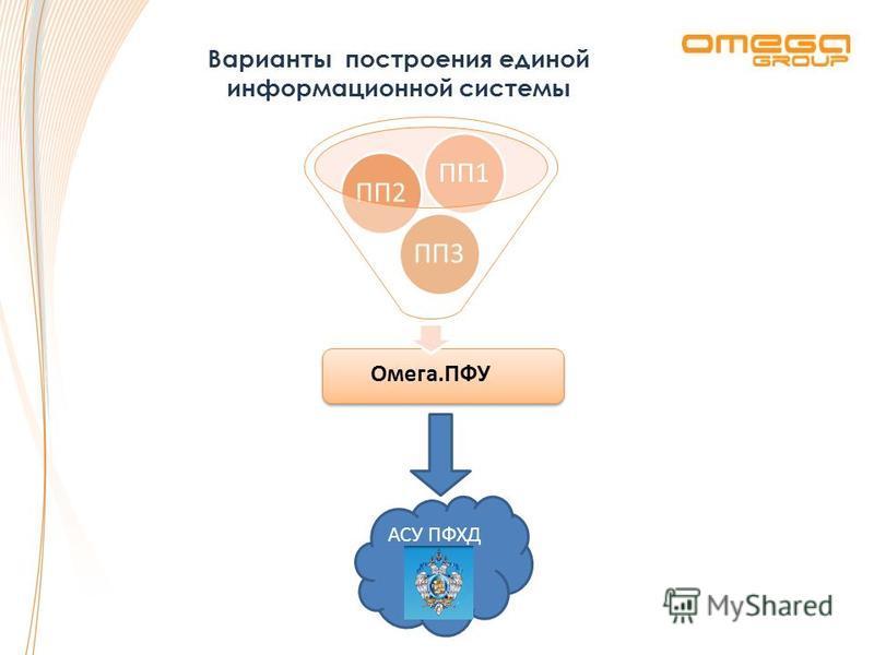 Варианты построения единой информационной системы Омега.ПФУ ПП3ПП2ПП1 АСУ ПФХД