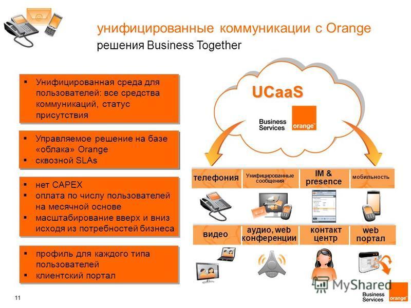 11 Управляемое решение на базе «облака» Orange сквозной SLAs Управляемое решение на базе «облака» Orange сквозной SLAs Унифицированная среда для пользователей: все средства коммуникаций, статус присутствия нет CAPEX оплата по числу пользователей на м