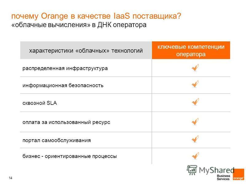 14 характеристики «облачных» технологий ключевые компетенции оператора распределенная инфраструктура информационная безопасность сквозной SLA оплата за использованный ресурс портал самообслуживания бизнес - ориентированные процессы почему Orange в ка