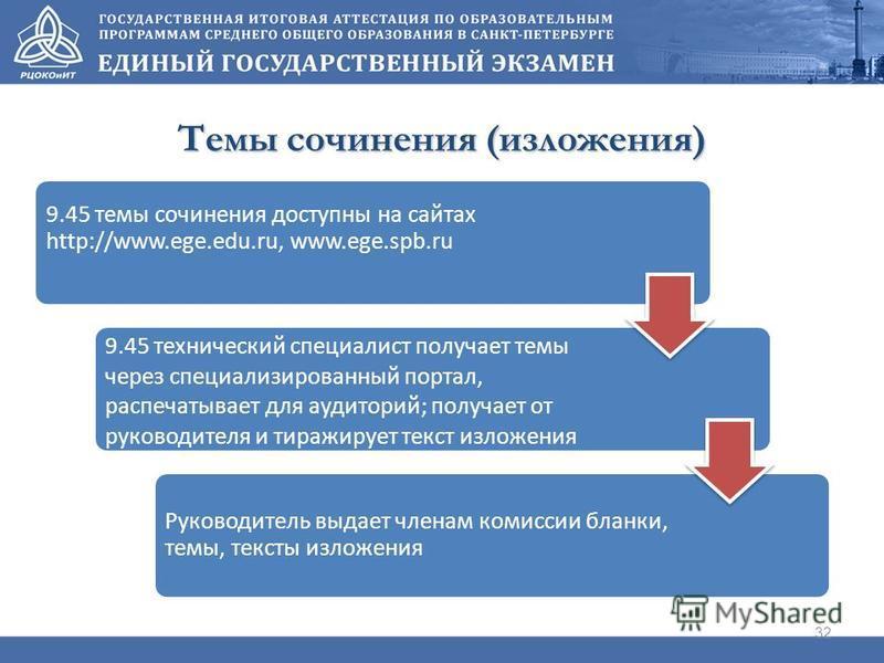 32 Темы сочинения (изложения) 9.45 темы сочинения доступны на сайтах http://www.ege.edu.ru, www.ege.spb.ru 9.45 технический специалист получает темы через специализированный портал, распечатывает для аудиторий; получает от руководителя и тиражирует т