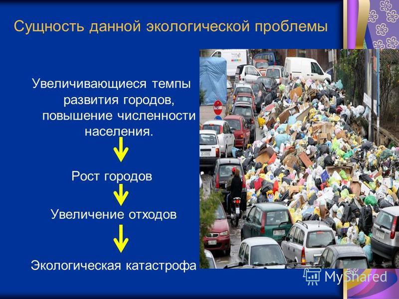 Сущность данной экологической проблемы Увеличивающиеся темпы развития городов, повышение численности населения. Рост городов Увеличение отходов Экологическая катастрофа