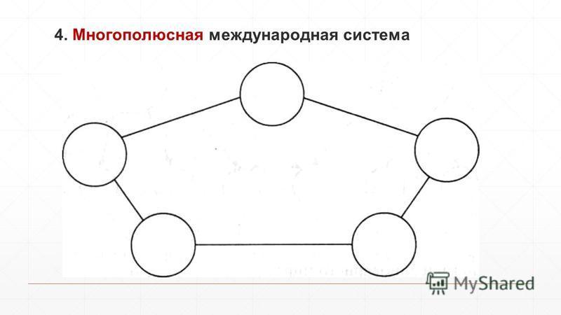 4. Многополюсная международная система
